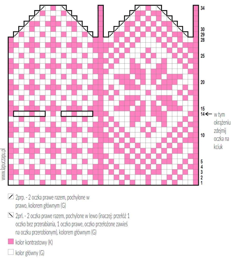 Schemat graficzny wzoru żakardowego narękawiczki zgwiazdą Selbu Rose