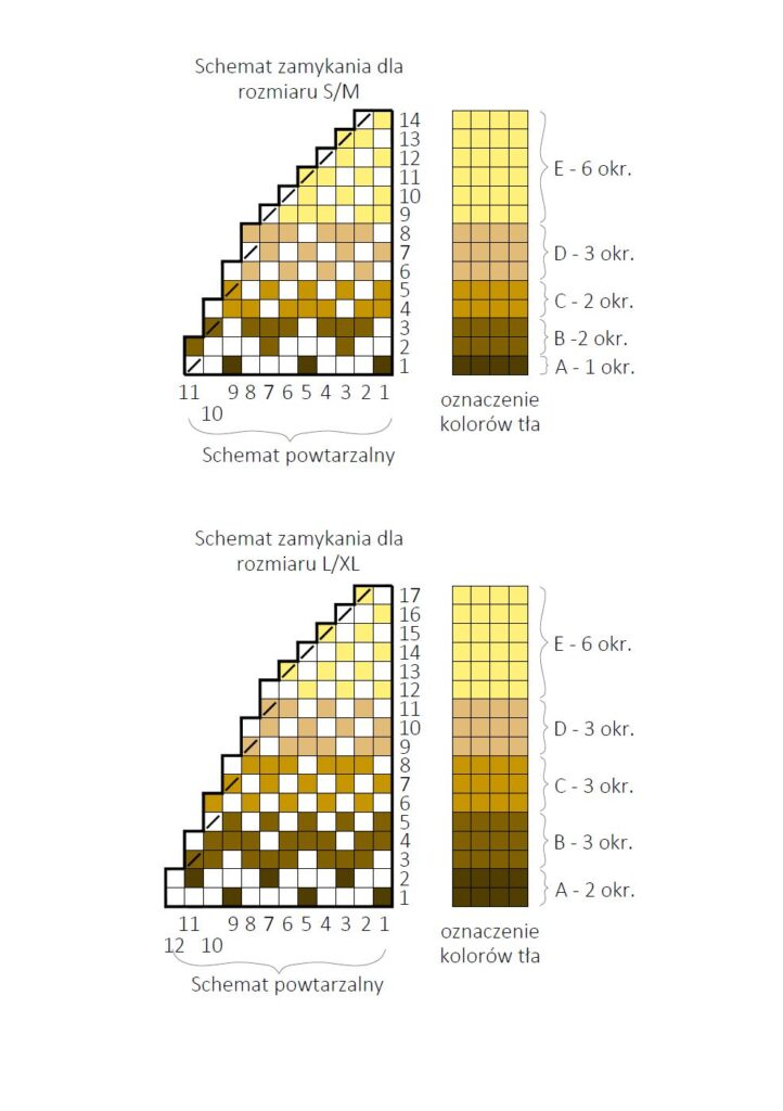 Schemat zamykania dla czapki Fair Isle nadrutach - wersja zdziesięcioma kolorami.
